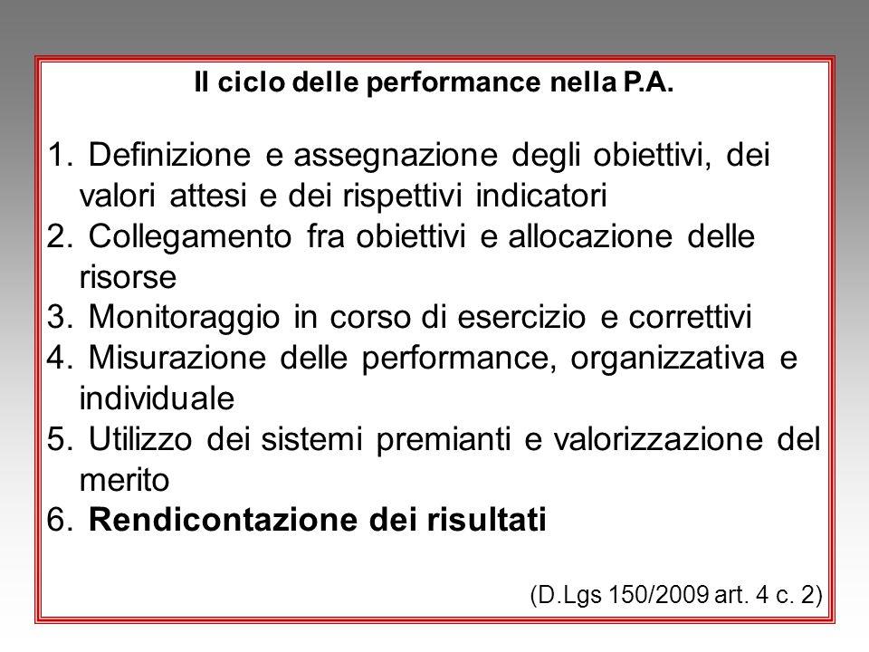 Il ciclo delle performance nella P.A. 1. Definizione e assegnazione degli obiettivi, dei valori attesi e dei rispettivi indicatori 2. Collegamento fra