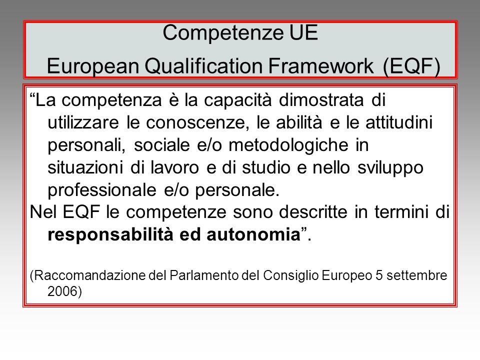 """""""La competenza è la capacità dimostrata di utilizzare le conoscenze, le abilità e le attitudini personali, sociale e/o metodologiche in situazioni di"""