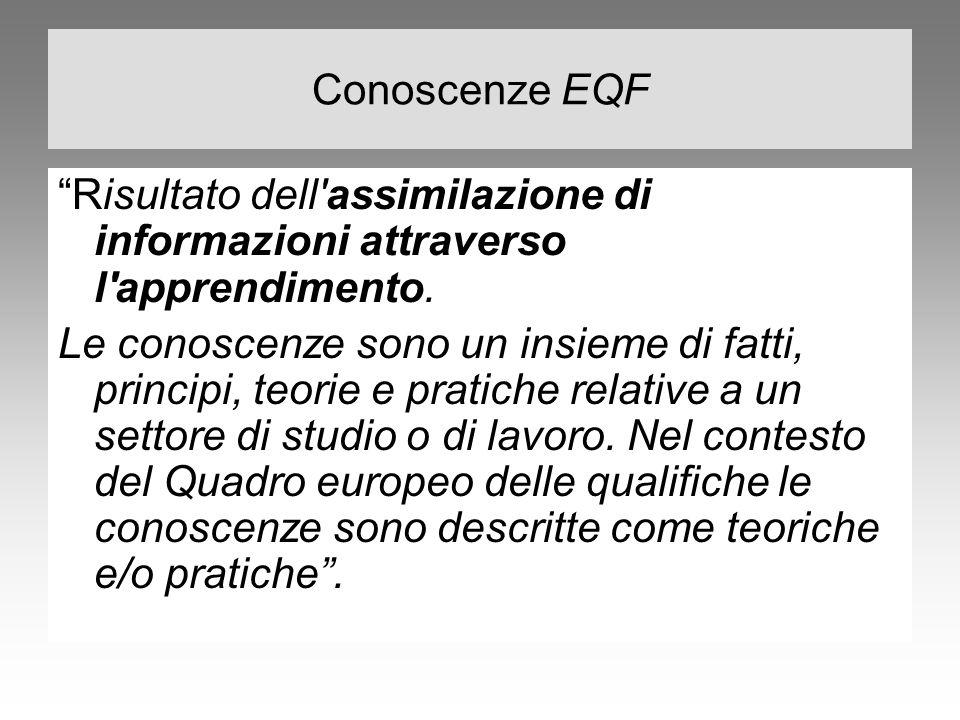"""Conoscenze EQF """"Risultato dell'assimilazione di informazioni attraverso l'apprendimento. Le conoscenze sono un insieme di fatti, principi, teorie e pr"""