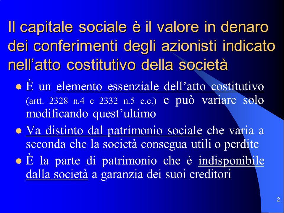 2 Il capitale sociale è il valore in denaro dei conferimenti degli azionisti indicato nell'atto costitutivo della società È un elemento essenziale dell'atto costitutivo (artt.
