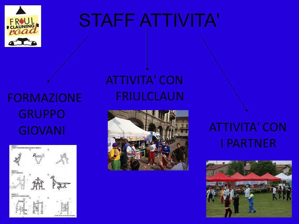 STAFF CONTATTI FRIULCLAUN PARTNER ITALIANI PARTNER ESTERI