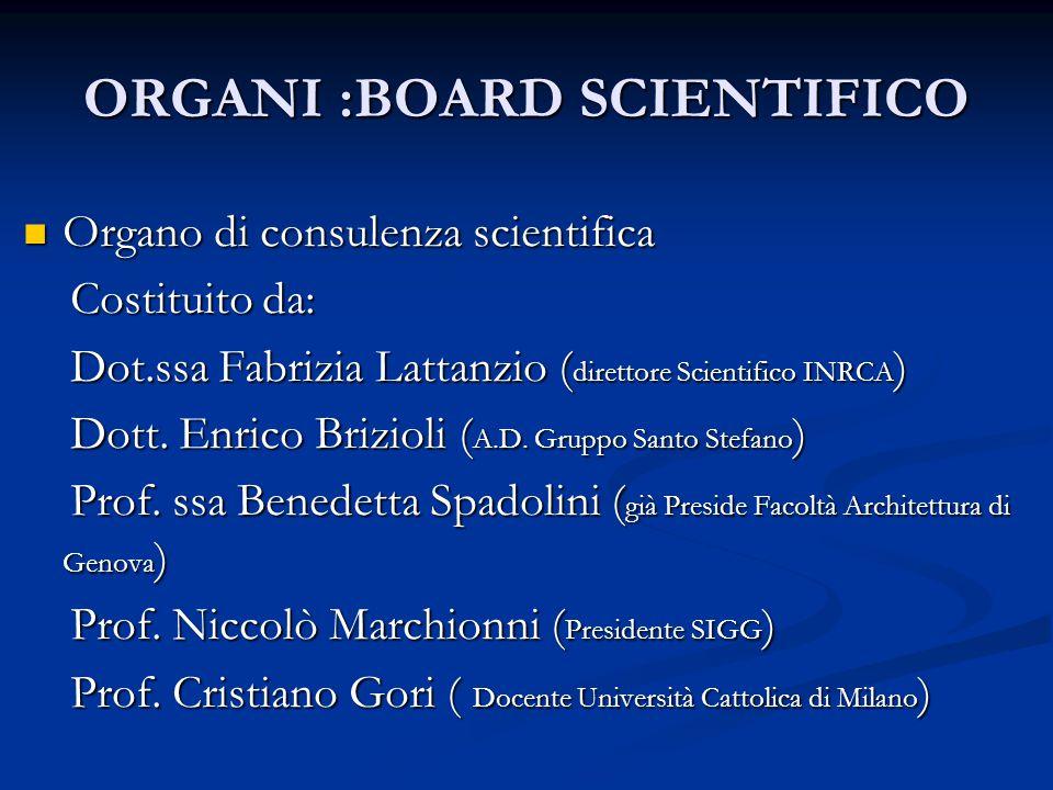 ORGANI: SEGRETARIO GENERALE Nominato dal C. D. : Nominato dal C.