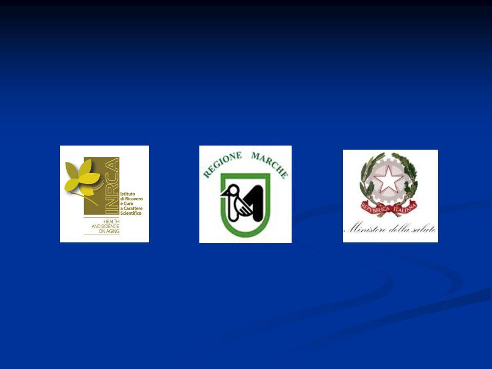 ORGANI: COLLEGIO DEI REVISORI DEI CONTI Costituito da: Costituito da: un Presidente scelto da Ministero Salute un Presidente scelto da Ministero Salute due Membri designati dalla Regione Marche due Membri designati dalla Regione Marche