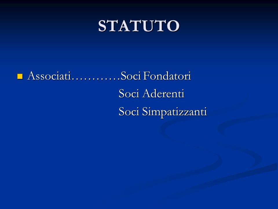 STATUTO Associati…………Soci Fondatori Associati…………Soci Fondatori Soci Aderenti Soci Aderenti Soci Simpatizzanti Soci Simpatizzanti