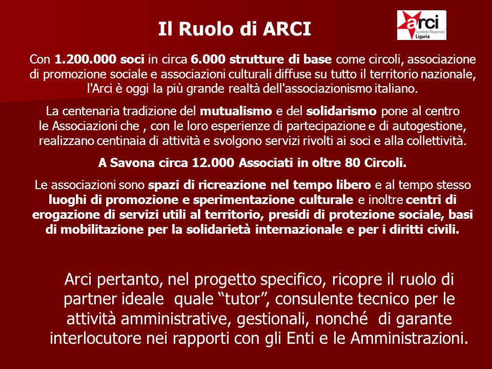 Il Ruolo di ARCI Con 1.200.000 soci in circa 6.000 strutture di base come circoli, associazione di promozione sociale e associazioni culturali diffuse su tutto il territorio nazionale, l Arci è oggi la più grande realtà dell associazionismo italiano.
