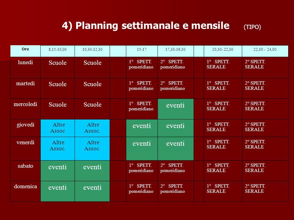 4) Planning settimanale e mensile (TIPO) Ore 8,15-10,0010,30-12,30 15-1717,30-19,30 20,30- 22,3022,30 - 24,00 lunedì Scuole 1° SPETT.