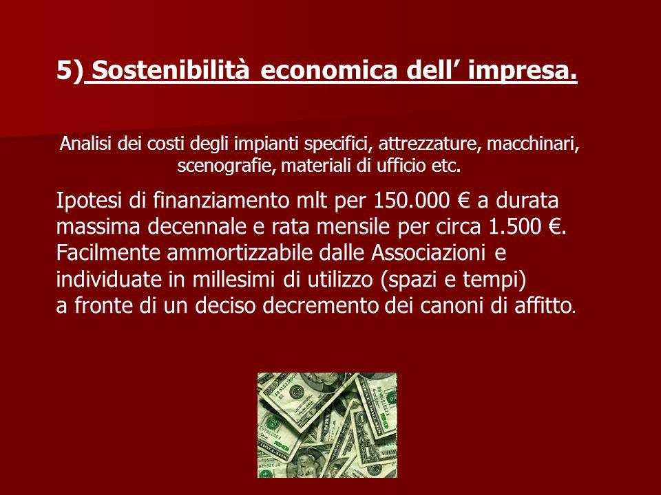 5) Sostenibilità economica dell' impresa.