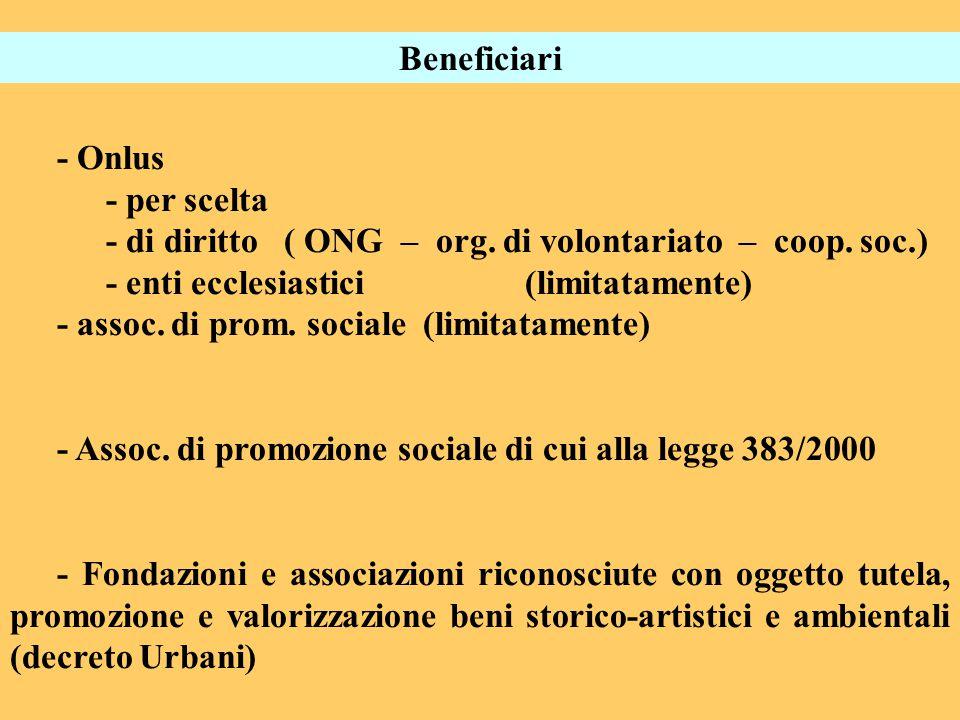 Beneficiari - Onlus - per scelta - di diritto ( ONG – org. di volontariato – coop. soc.) - enti ecclesiastici (limitatamente) - assoc. di prom. social