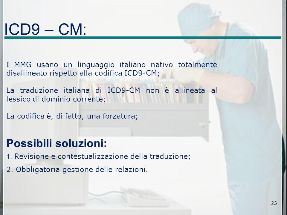 I MMG usano un linguaggio italiano nativo totalmente disallineato rispetto alla codifica ICD9-CM; La traduzione italiana di ICD9-CM non è allineata al lessico di dominio corrente; La codifica è, di fatto, una forzatura; ICD9 – CM: Possibili soluzioni: 1.