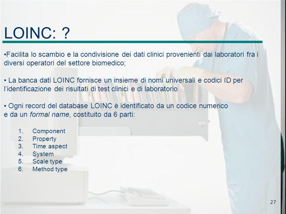 LOINC: .
