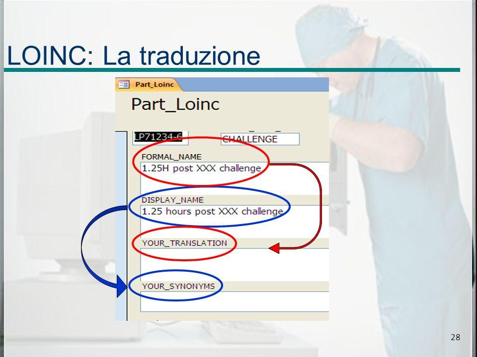 LOINC: La traduzione 28