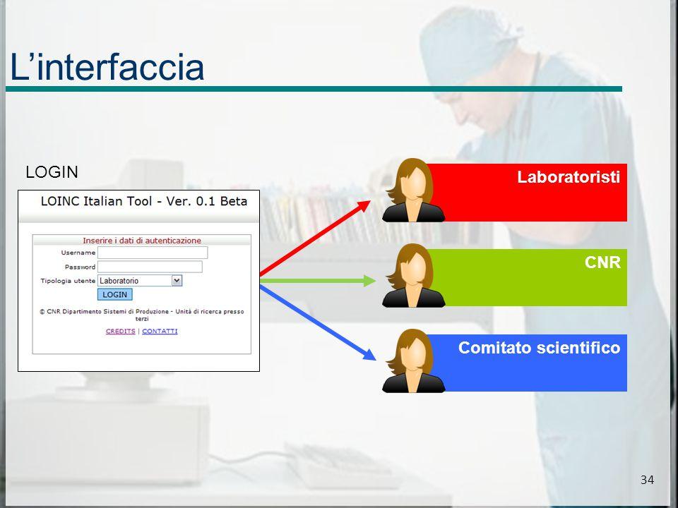 L'interfaccia LOGIN Laboratoristi CNR Comitato scientifico 34