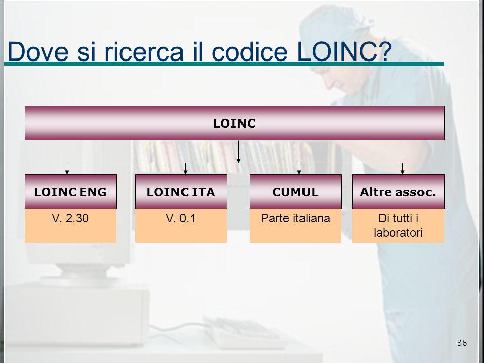 Dove si ricerca il codice LOINC. LOINC LOINC ENGLOINC ITACUMULAltre assoc.