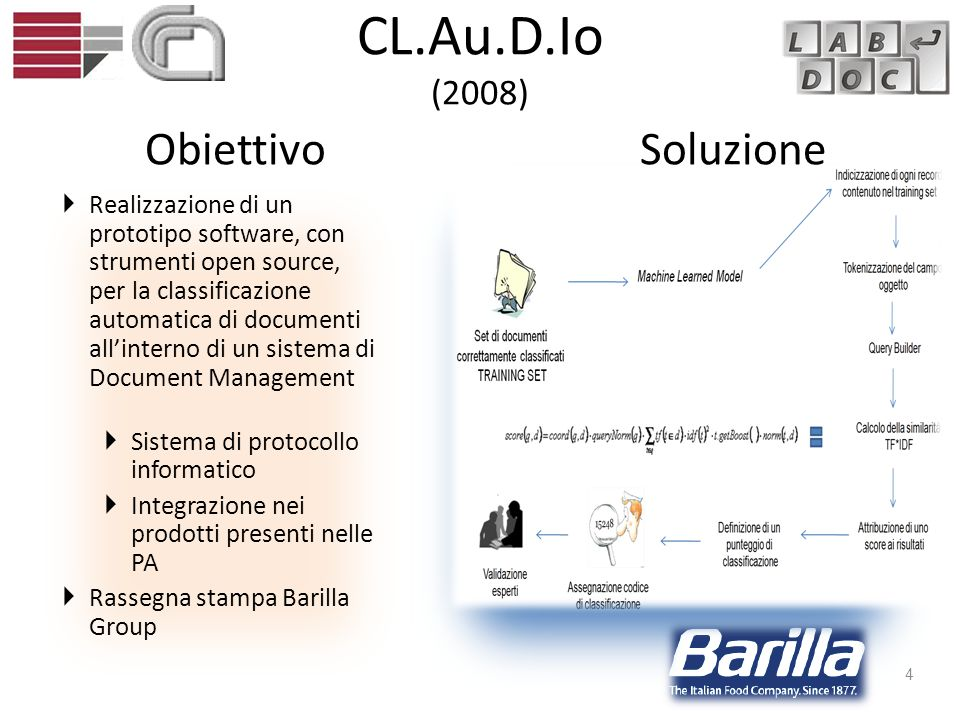  Realizzazione di un prototipo software, con strumenti open source, per la classificazione automatica di documenti all'interno di un sistema di Document Management  Sistema di protocollo informatico  Integrazione nei prodotti presenti nelle PA  Rassegna stampa Barilla Group CL.Au.D.Io (2008) Obiettivo Soluzione 4