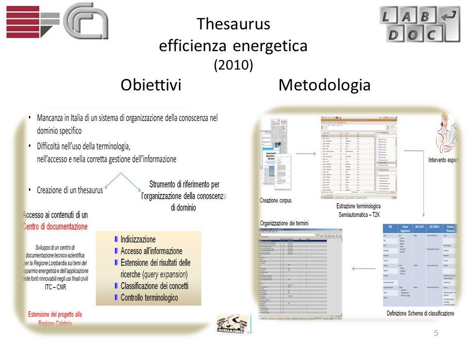 Thesaurus efficienza energetica (2010) Obiettivi Metodologia 5