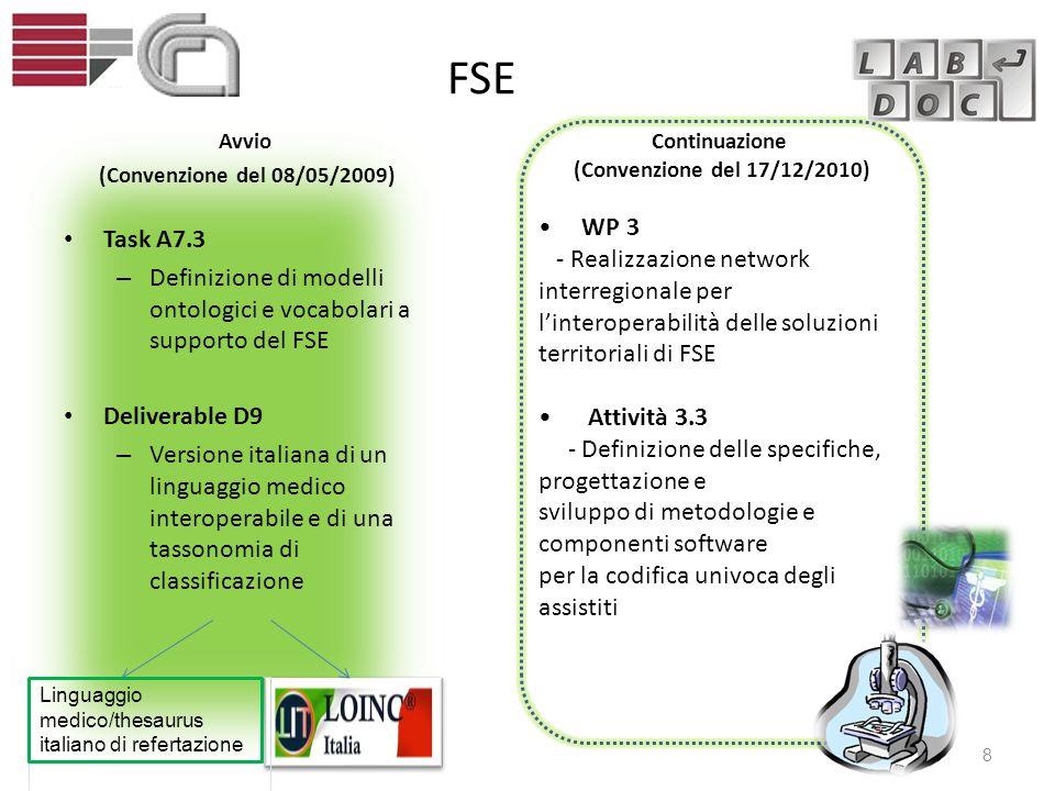 Avvio (Convenzione del 08/05/2009) Task A7.3 – Definizione di modelli ontologici e vocabolari a supporto del FSE Deliverable D9 – Versione italiana di un linguaggio medico interoperabile e di una tassonomia di classificazione FSE 8 Continuazione (Convenzione del 17/12/2010) WP 3 - Realizzazione network interregionale per l'interoperabilità delle soluzioni territoriali di FSE Attività 3.3 - Definizione delle specifiche, progettazione e sviluppo di metodologie e componenti software per la codifica univoca degli assistiti Linguaggio medico/thesaurus italiano di refertazione