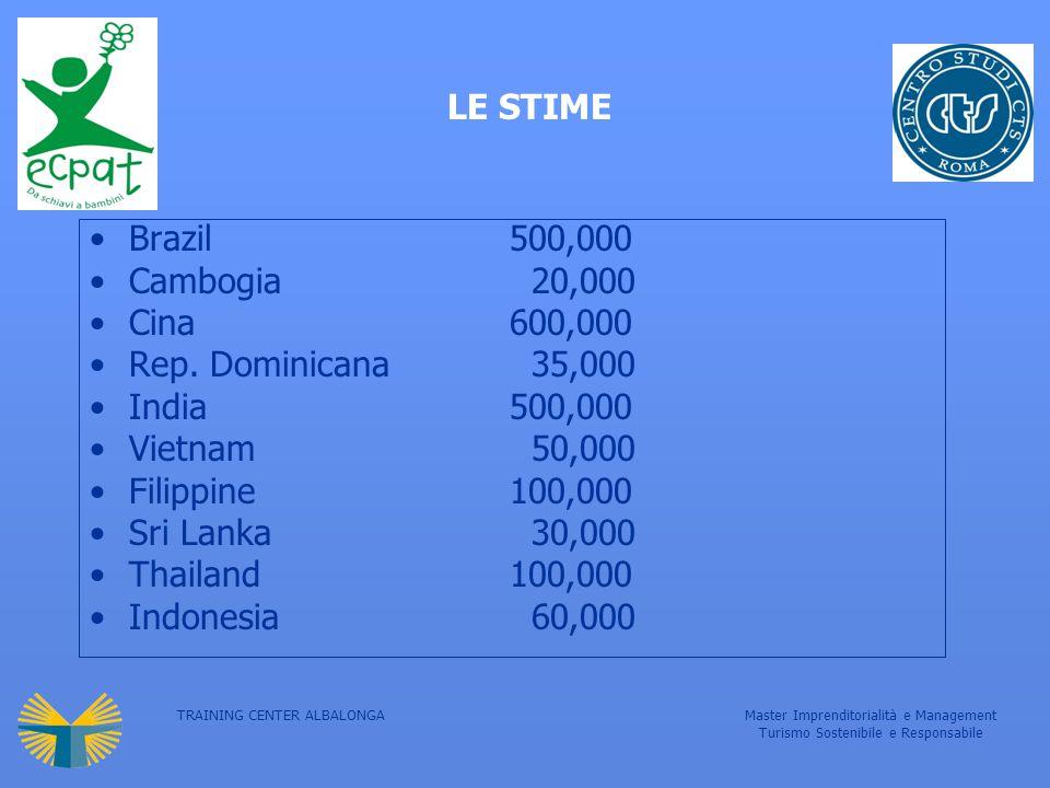 TRAINING CENTER ALBALONGAMaster Imprenditorialità e Management Turismo Sostenibile e Responsabile LE STIME Brazil500,000 Cambogia 20,000 Cina600,000 Rep.