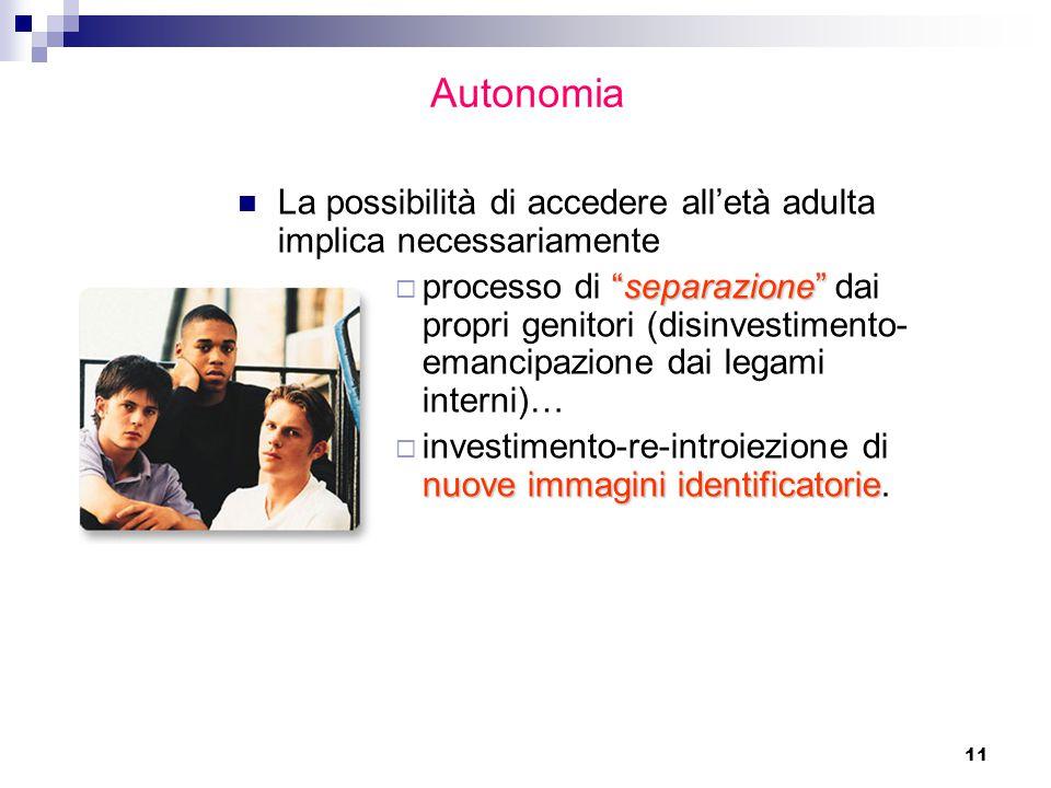 11 Autonomia La possibilità di accedere all'età adulta implica necessariamente separazione  processo di separazione dai propri genitori (disinvestimento- emancipazione dai legami interni)… nuove immagini identificatorie  investimento-re-introiezione di nuove immagini identificatorie.