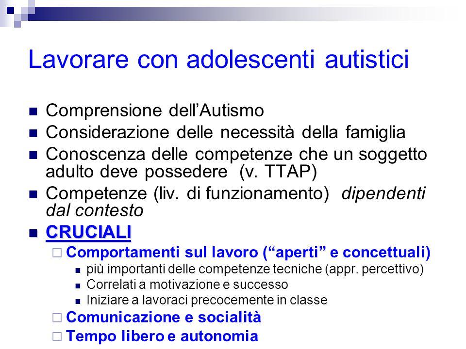 Lavorare con adolescenti autistici Comprensione dell'Autismo Considerazione delle necessità della famiglia Conoscenza delle competenze che un soggetto adulto deve possedere (v.
