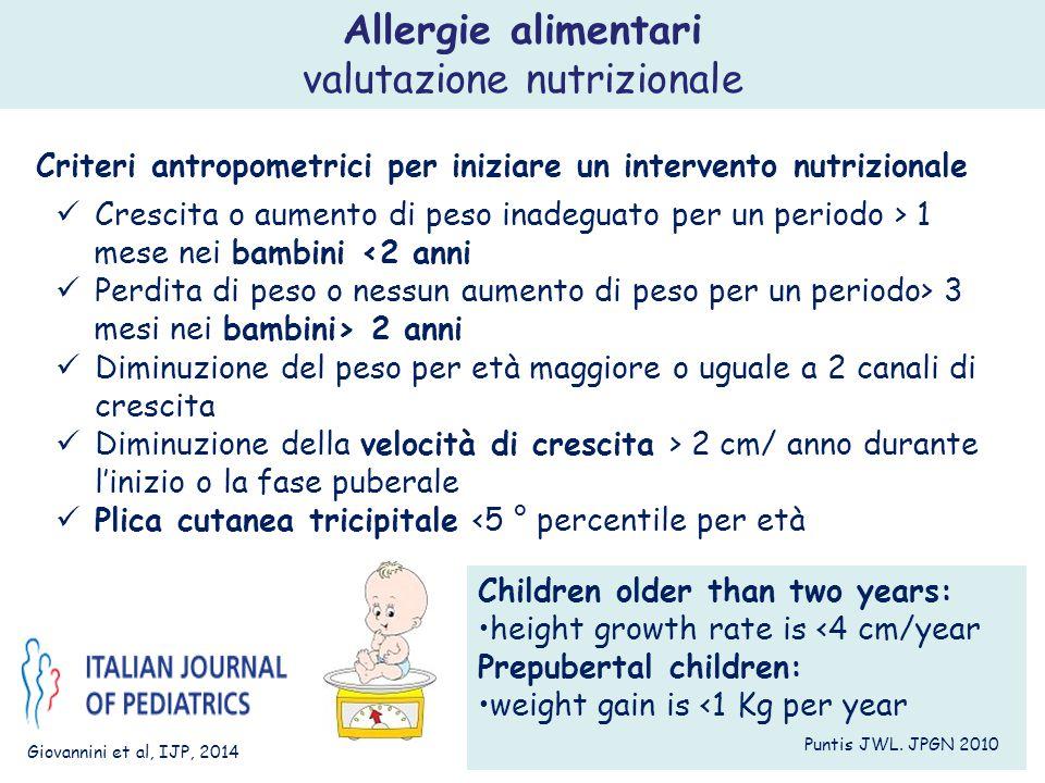 Criteri antropometrici per iniziare un intervento nutrizionale Children older than two years: height growth rate is <4 cm/year Prepubertal children: w