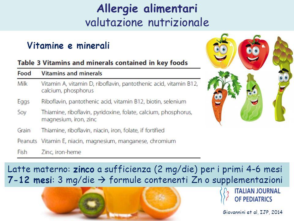 Allergie alimentari valutazione nutrizionale Vitamine e minerali Giovannini et al, IJP, 2014 Latte materno: zinco a sufficienza (2 mg/die) per i primi