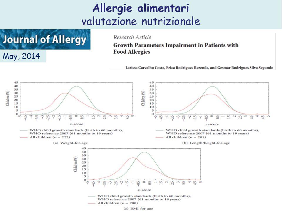 Allergie alimentari valutazione nutrizionale May, 2014