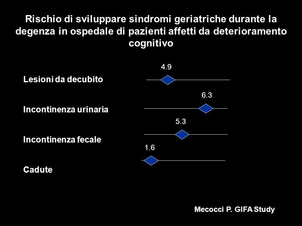 Rischio di sviluppare sindromi geriatriche durante la degenza in ospedale di pazienti affetti da deterioramento cognitivo Lesioni da decubito Incontin