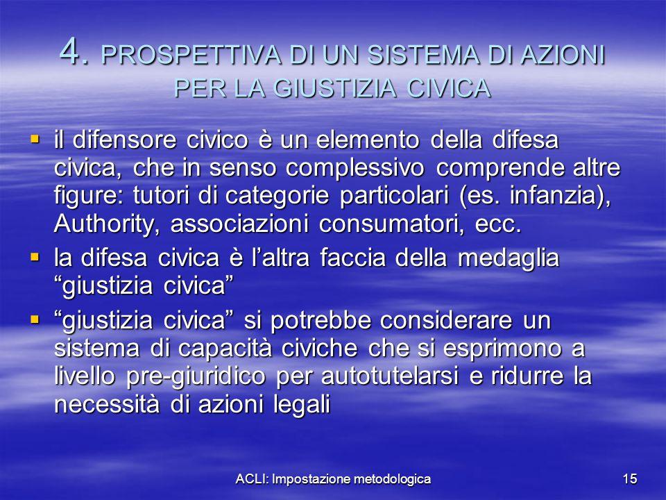 ACLI: Impostazione metodologica15 4. PROSPETTIVA DI UN SISTEMA DI AZIONI PER LA GIUSTIZIA CIVICA  il difensore civico è un elemento della difesa civi