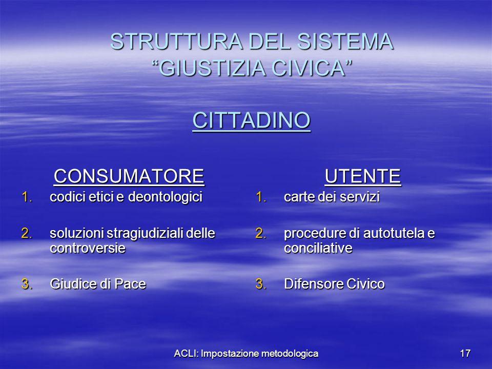 """ACLI: Impostazione metodologica17 STRUTTURA DEL SISTEMA """"GIUSTIZIA CIVICA"""" CITTADINO CONSUMATORE 1.codici etici e deontologici 2.soluzioni stragiudizi"""