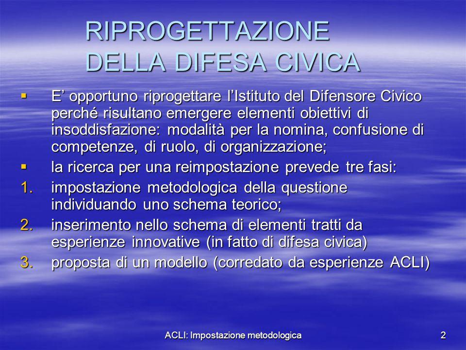 ACLI: Impostazione metodologica2 RIPROGETTAZIONE DELLA DIFESA CIVICA RIPROGETTAZIONE DELLA DIFESA CIVICA  E' opportuno riprogettare l'Istituto del Di