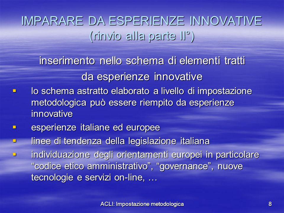 ACLI: Impostazione metodologica8 IMPARARE DA ESPERIENZE INNOVATIVE (rinvio alla parte II°) inserimento nello schema di elementi tratti da esperienze i