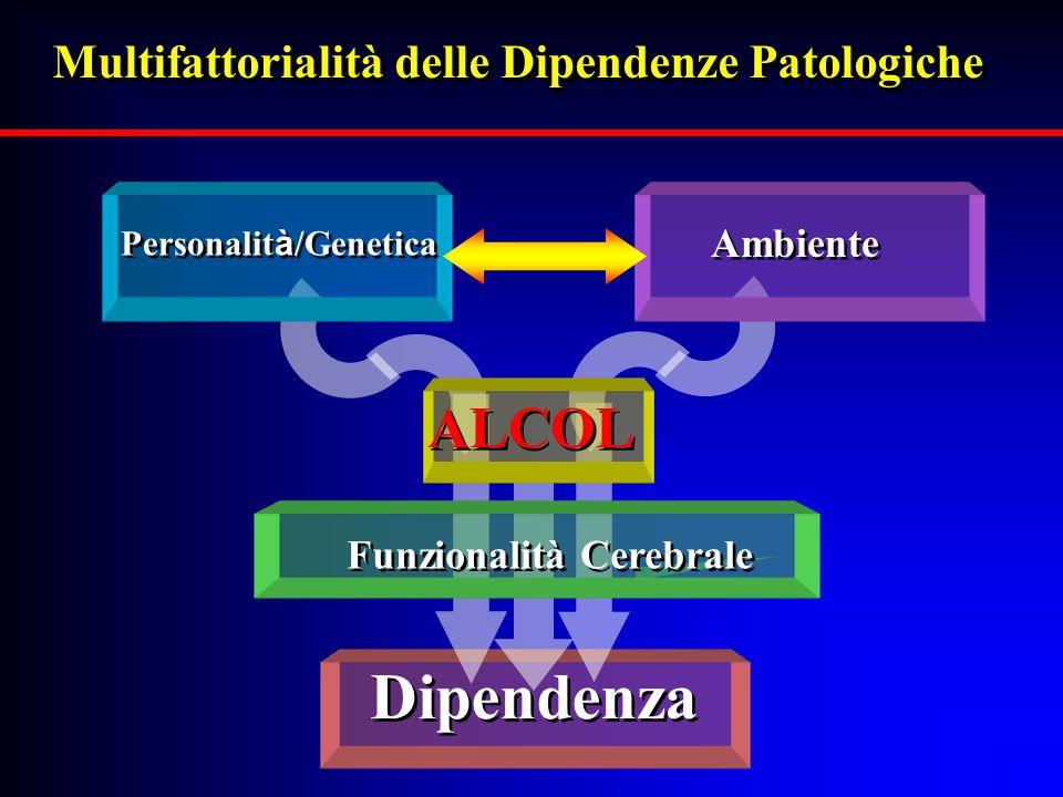 Personalit à /Genetica Ambiente ALCOL Dipendenza Multifattorialità delle Dipendenze Patologiche Funzionalità Cerebrale