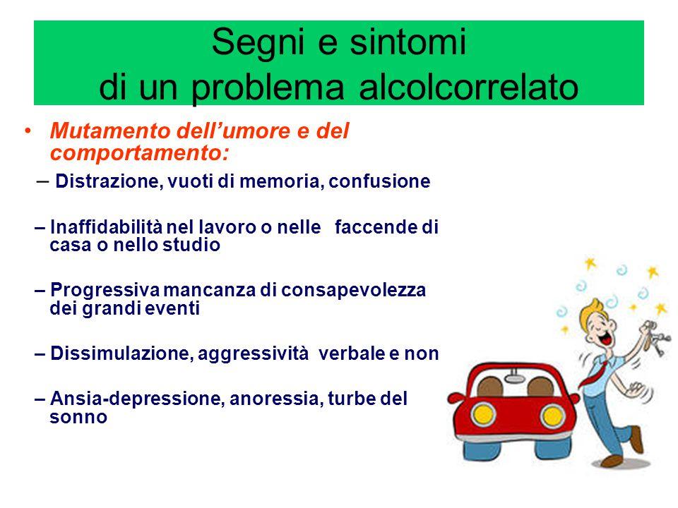 Segni e sintomi di un problema alcolcorrelato Mutamento dell'umore e del comportamento: – Distrazione, vuoti di memoria, confusione – Inaffidabilità n