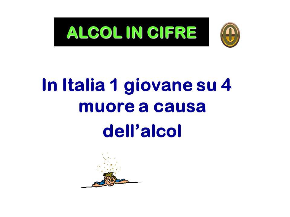 In Italia 1 giovane su 4 muore a causa dell'alcol ALCOL IN CIFRE