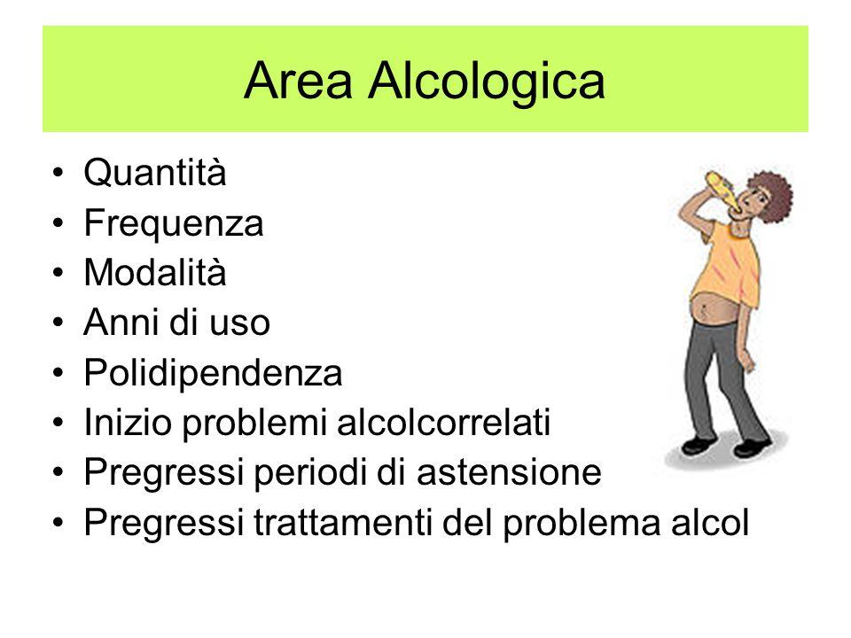 Area Alcologica Quantità Frequenza Modalità Anni di uso Polidipendenza Inizio problemi alcolcorrelati Pregressi periodi di astensione Pregressi tratta