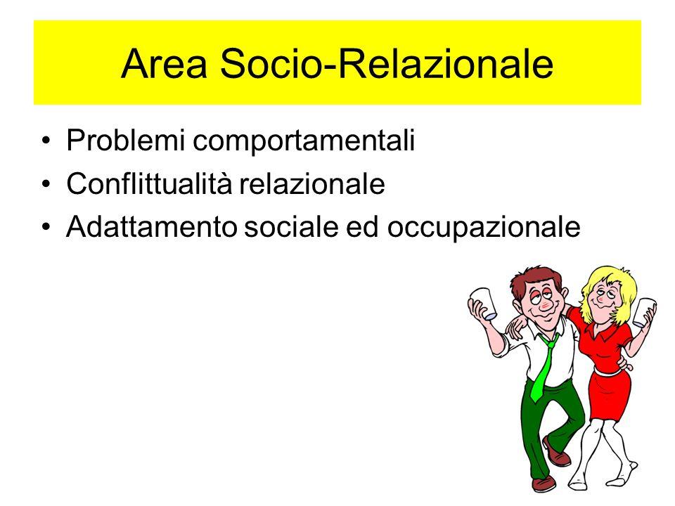 Area Socio-Relazionale Problemi comportamentali Conflittualità relazionale Adattamento sociale ed occupazionale