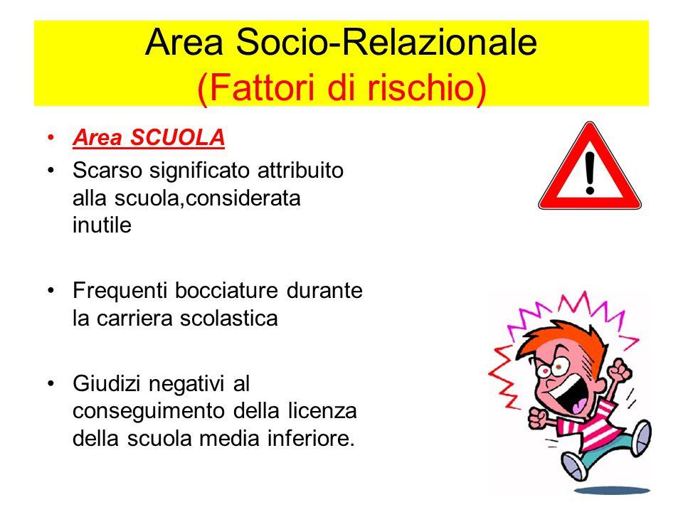 Area Socio-Relazionale (Fattori di rischio) Area SCUOLA Scarso significato attribuito alla scuola,considerata inutile Frequenti bocciature durante la