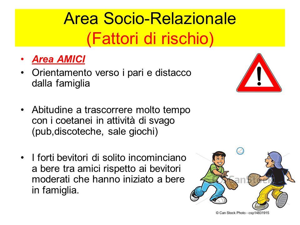 Area Socio-Relazionale (Fattori di rischio) Area AMICI Orientamento verso i pari e distacco dalla famiglia Abitudine a trascorrere molto tempo con i c