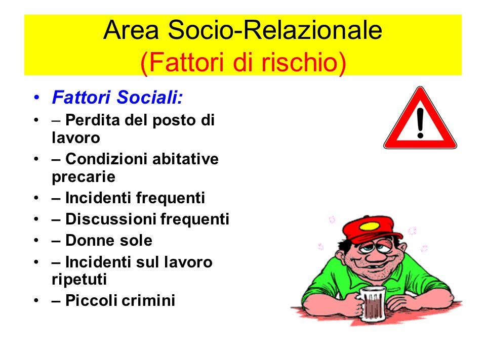 Area Socio-Relazionale (Fattori di rischio) Fattori Sociali: – Perdita del posto di lavoro – Condizioni abitative precarie – Incidenti frequenti – Dis