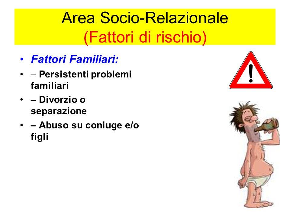 Area Socio-Relazionale (Fattori di rischio) Fattori Familiari: – Persistenti problemi familiari – Divorzio o separazione – Abuso su coniuge e/o figli