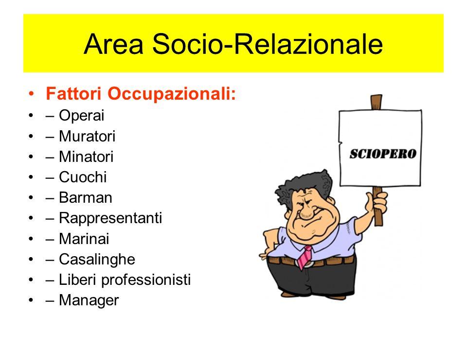 Area Socio-Relazionale Fattori Occupazionali: – Operai – Muratori – Minatori – Cuochi – Barman – Rappresentanti – Marinai – Casalinghe – Liberi profes