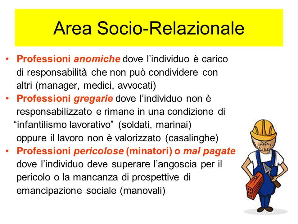 Area Socio-Relazionale Professioni anomiche dove l'individuo è carico di responsabilità che non può condividere con altri (manager, medici, avvocati)
