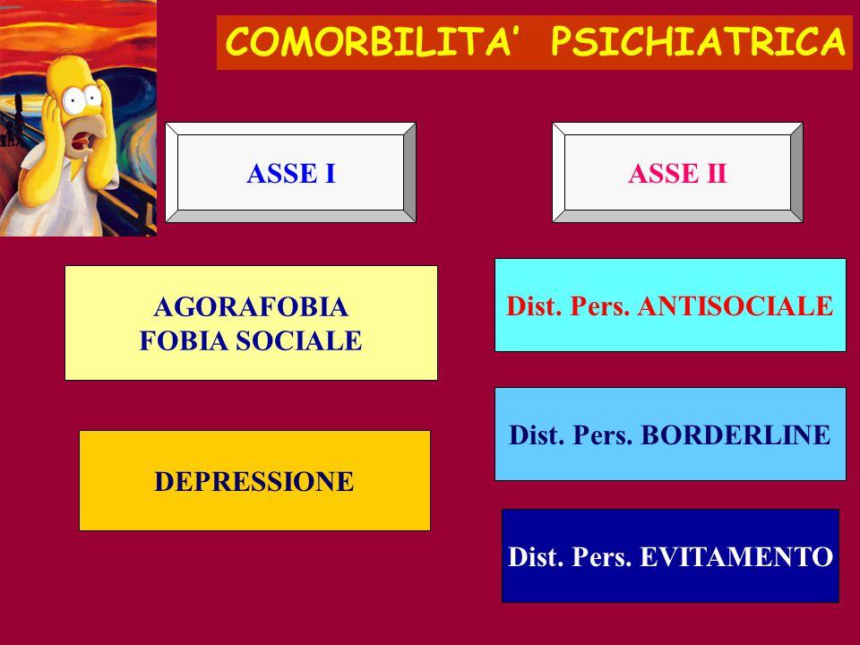 AGORAFOBIA FOBIA SOCIALE DEPRESSIONE Dist. Pers. EVITAMENTO Dist. Pers. ANTISOCIALE Dist. Pers. BORDERLINE ASSE IIASSE I COMORBILITA' PSICHIATRICA