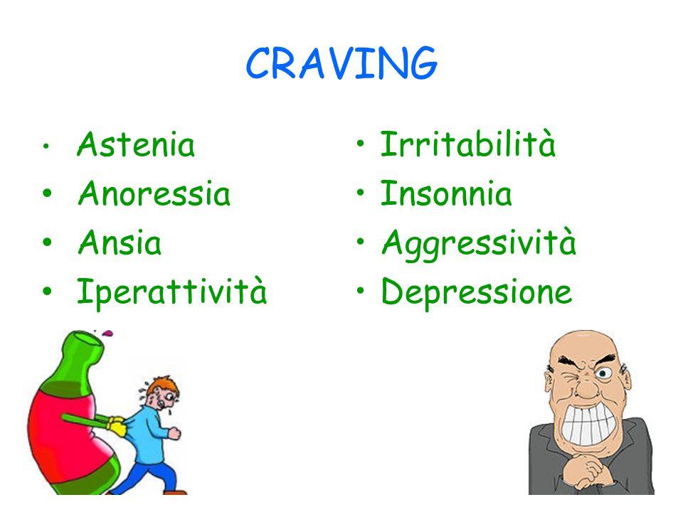 Astenia Anoressia Ansia Iperattività Irritabilità Insonnia Aggressività Depressione