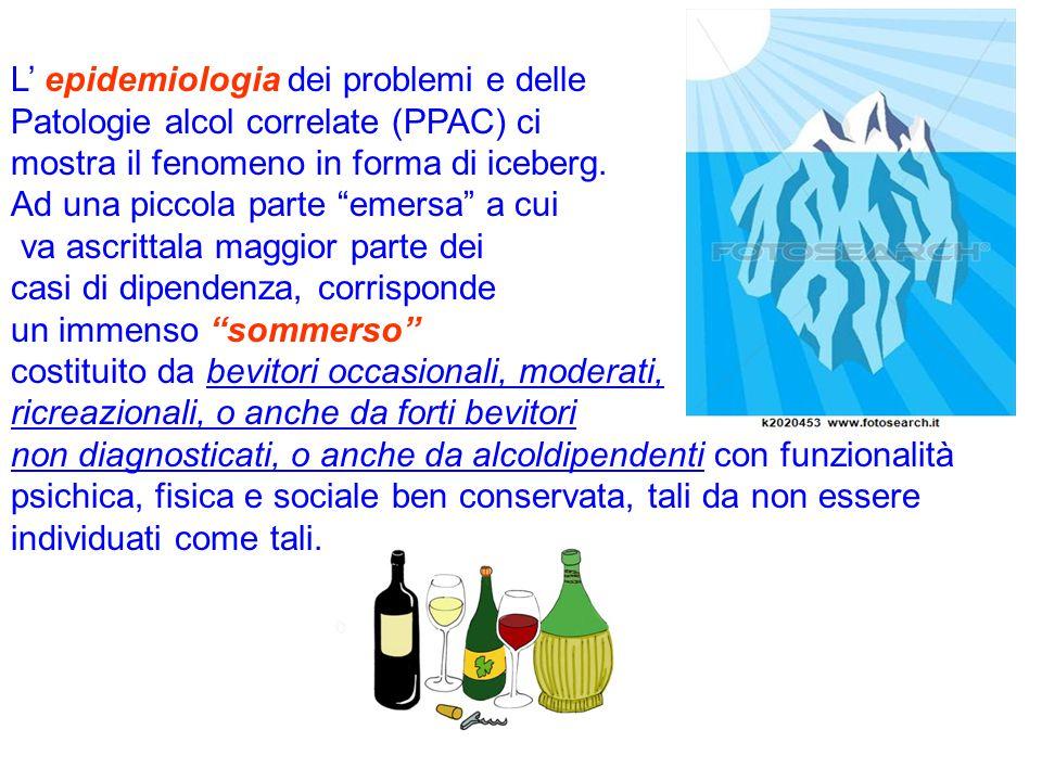 """L' epidemiologia dei problemi e delle Patologie alcol correlate (PPAC) ci mostra il fenomeno in forma di iceberg. Ad una piccola parte """"emersa"""" a cui"""