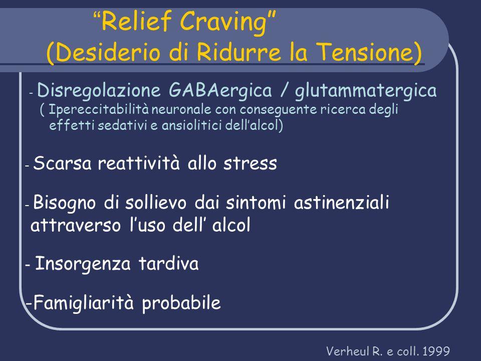 """Verheul R. e coll. 1999 """" Relief Craving"""" (Desiderio di Ridurre la Tensione) - Disregolazione GABAergica / glutammatergica ( Ipereccitabilità neuronal"""