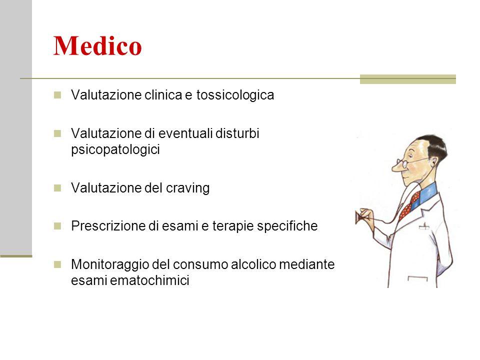 Medico Valutazione clinica e tossicologica Valutazione di eventuali disturbi psicopatologici Valutazione del craving Prescrizione di esami e terapie s