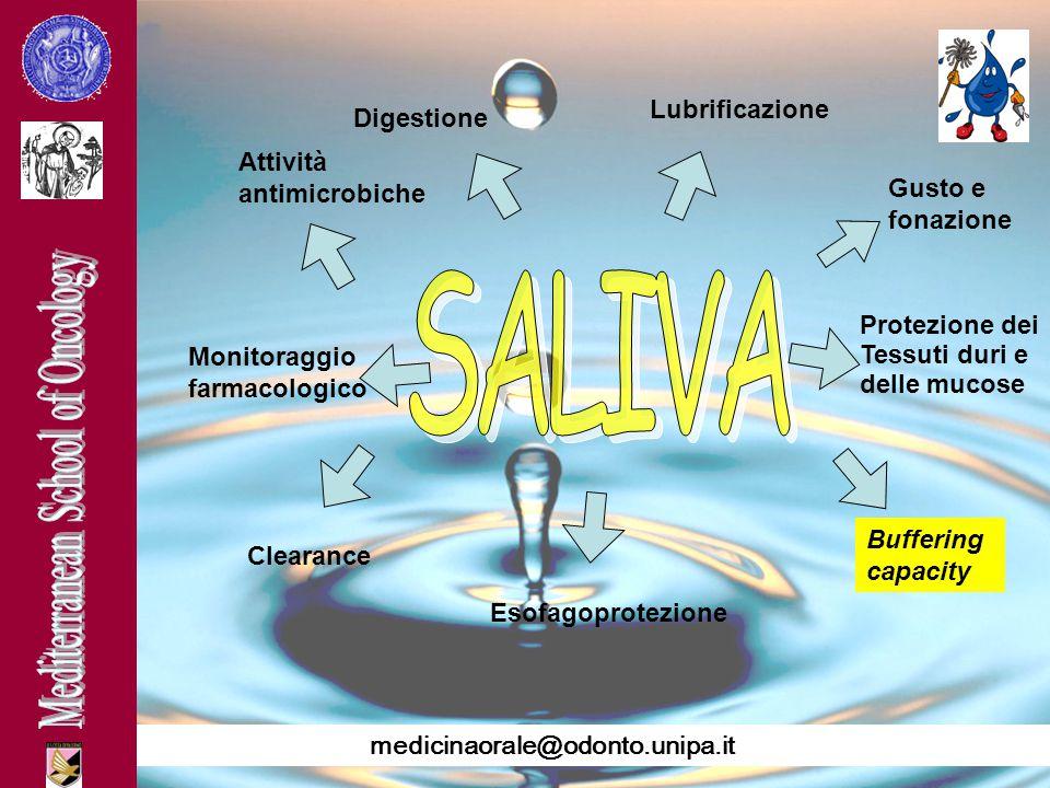 medicinaorale@odonto.unipa.it Digestione Lubrificazione Attività antimicrobiche Clearance Buffering capacity Gusto e fonazione Esofagoprotezione Prote