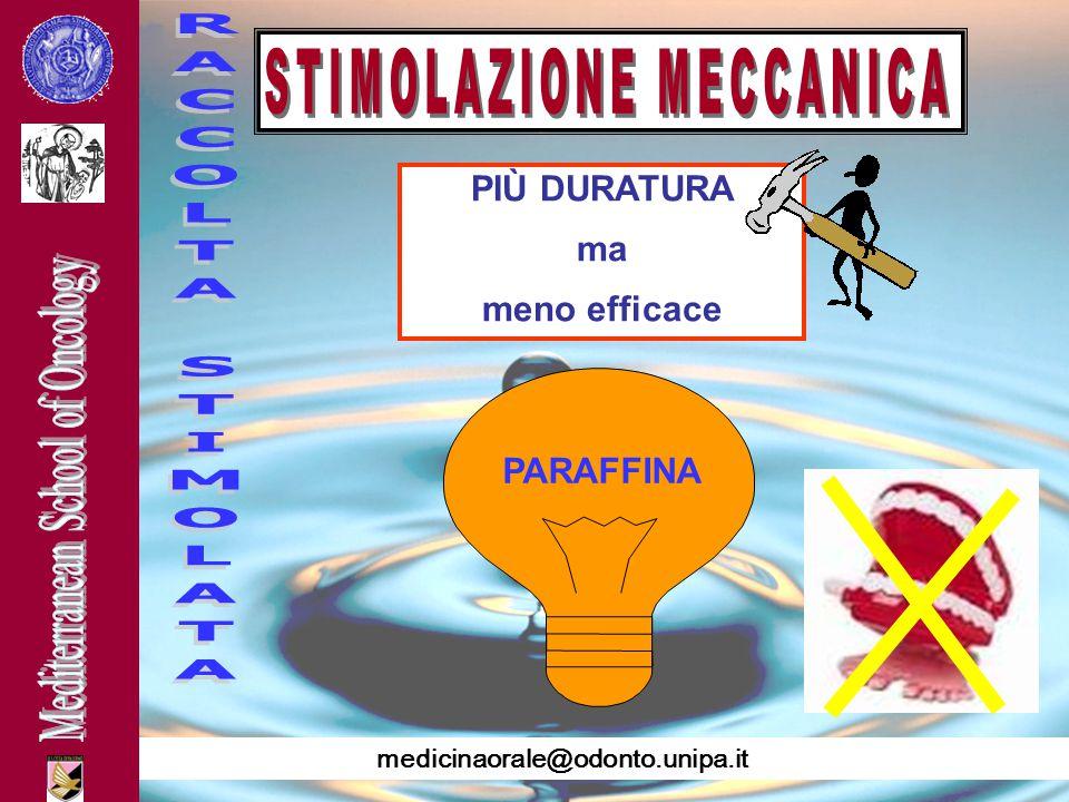 medicinaorale@odonto.unipa.it PIÙ DURATURA ma meno efficace PARAFFINA