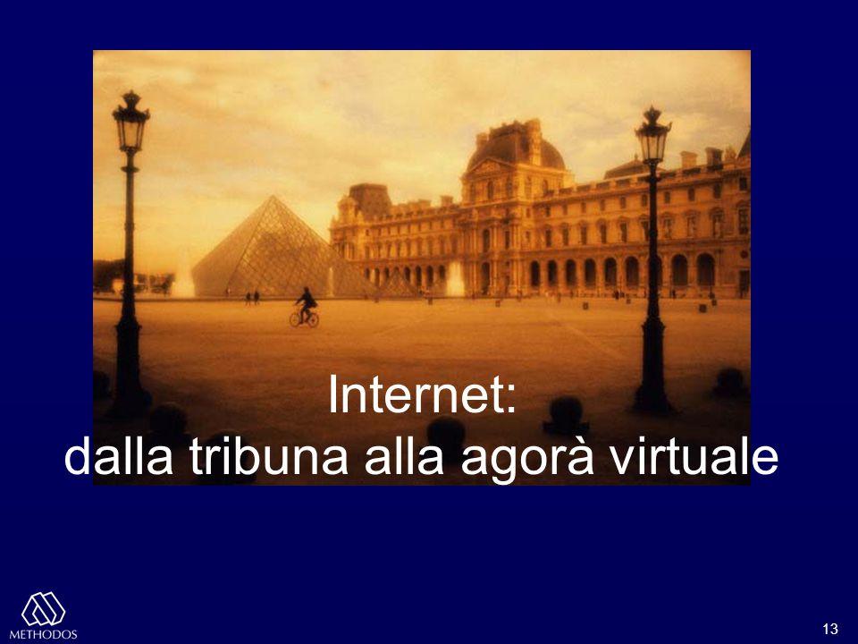 13 Internet: dalla tribuna alla agorà virtuale